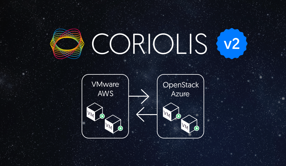 Coriolis v2 - Adding DRaaS to Cloud Migrations
